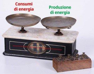 Vivere senza bollette, il segreto dell'indipendenza energetica è autoprodurre tutta l'energia che serve, 365 giorni l'anno