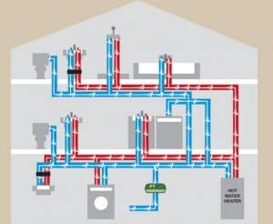 impianto idraulico casa, come evitare gli imprevisti