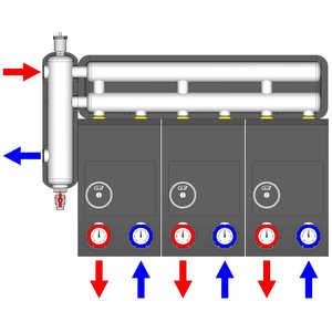 Per ottenere i massimi benefici dalla pompa di calore per il riscaldamento a pavimento, è fondamentale inserire delle pompe di rilancio che prelevano l'energia termica dalla centrale e la distribuiscono sugli ambienti di casa.