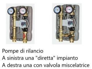 Pompe di calore e pompe di rilancio, usale per sfruttare al meglio l centrale termica